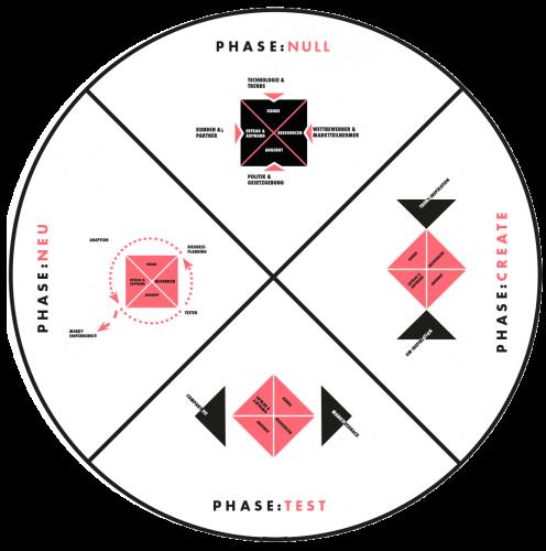 kompass_3